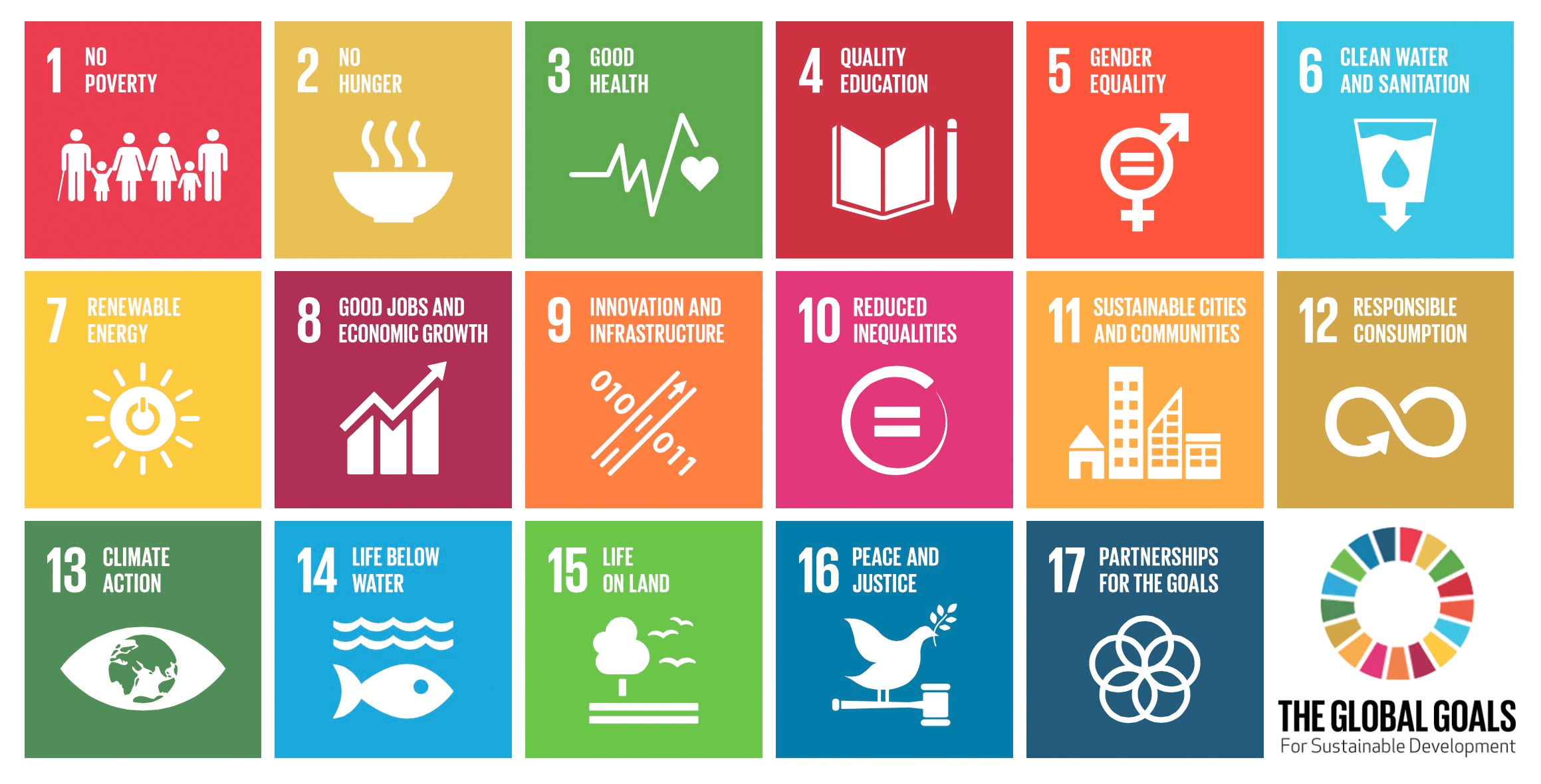 the-global-goals